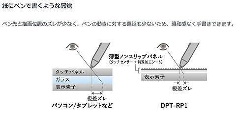 DPT-RP1-02.jpg