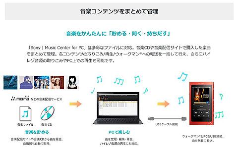 MusicCenter-02.jpg