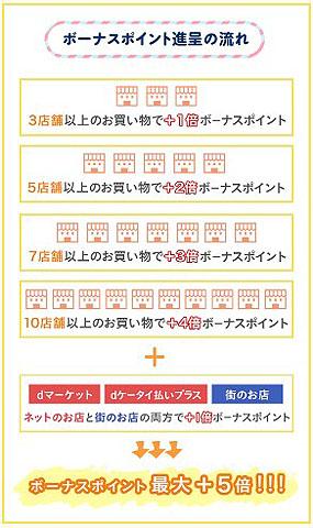 cpn_20point-01.jpg